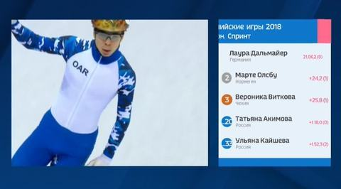 Семен Елистратов посвятил медаль тем, кто не попал на Олимпиаду