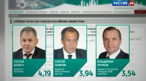 Рейтинг министров возглавил Сергей Шойгу
