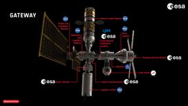 В создании станции примут участие несколько космических агентств.