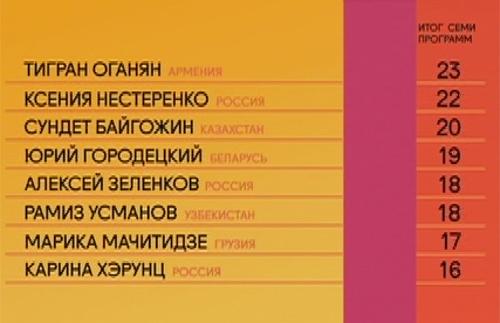 https://cdn-st1.rtr-vesti.ru/vh/pictures/o/123/770/8.jpg