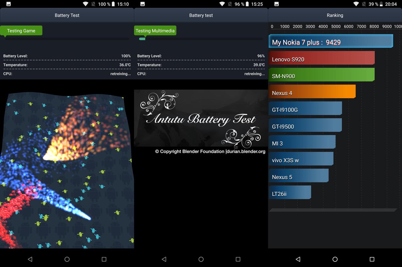 Обзор смартфона Nokia 7 Plus  с флагманскими амбициями 94ffa36931a94