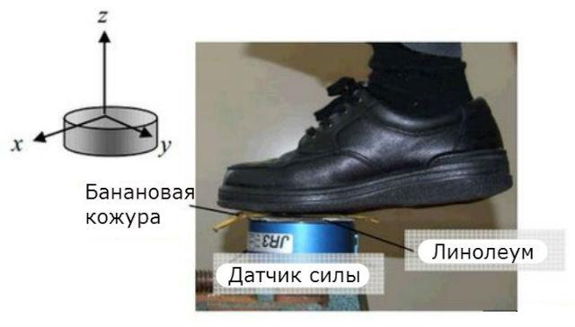 На линолеуме банановая кожура делает подошву ботинка более скользкой лишь на одну пятую