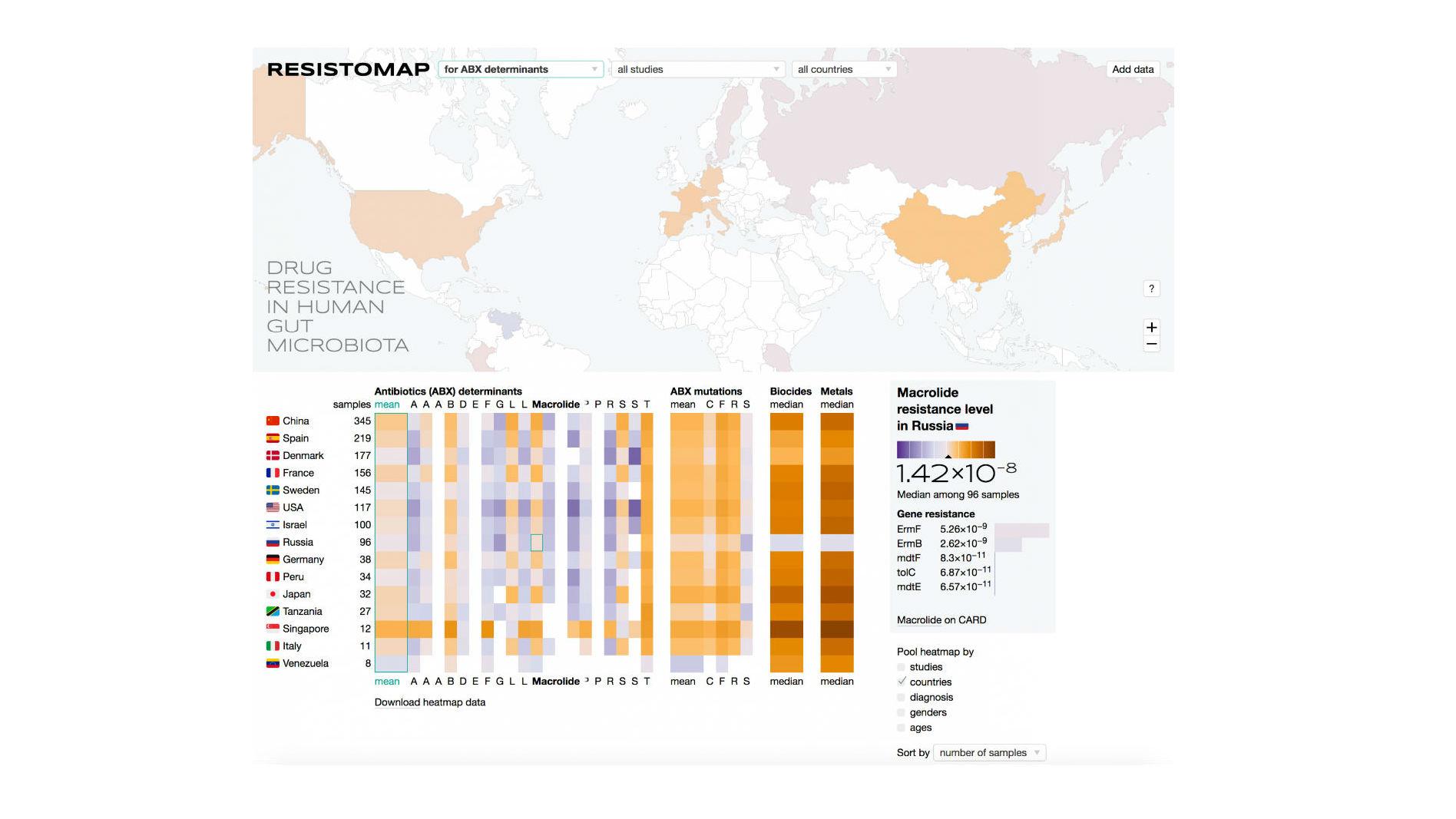 ResistoMap содержит два основных интерактивных рабочих поля ≈ географическую и тепловую карты.