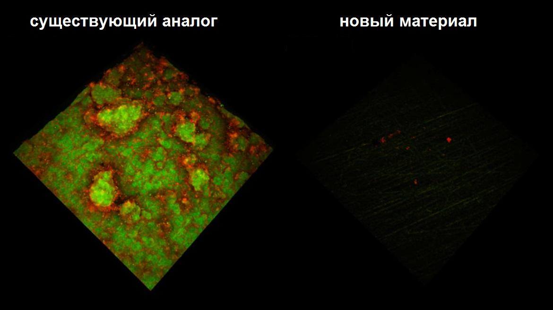 Новый материал (справа) эффективно уничтожает вредоносные микроорганизмы при непосредственном контакте с ними. А вот контрольный материал демонстрирует равномерный и постоянный рост биоплёнки.