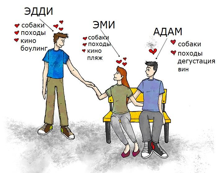 Эдди имеет больше общего с Эми, чем Адам.