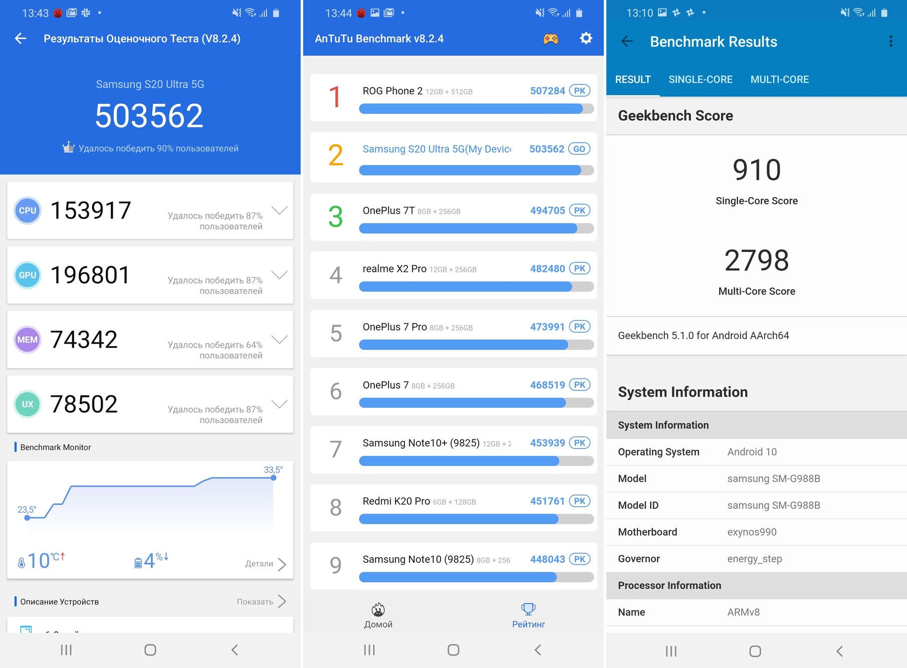 Обзор Samsung Galaxy S20 Ultra: производительность в AnTuTu и Geekbench