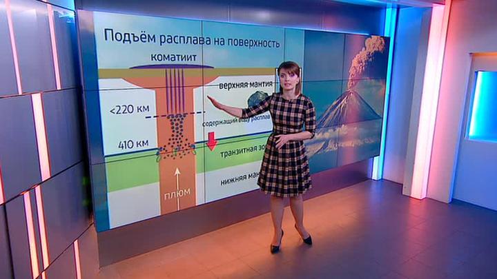 """""""Погода 24"""": российские ученые открыли огромный подземный океан"""