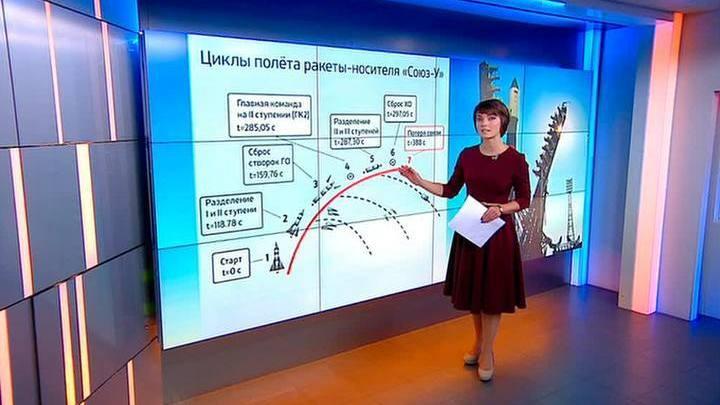 """Вспышка над Тывой: очевидцы выкладывают в Сеть видео падения """"Прогресса"""""""