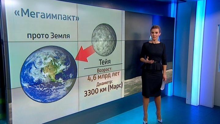 """Погода 24"": откуда взялась Луна"