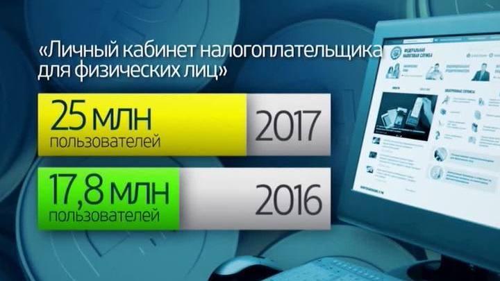 """Программа """"Налоги"""" от 10 мая 2017 года"""