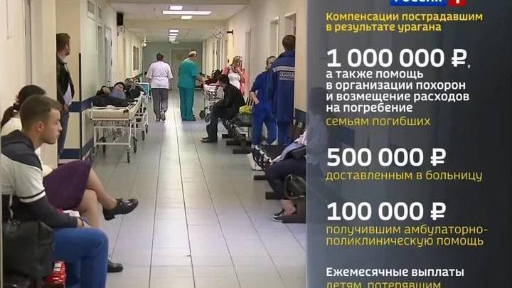 На компенсации после урагана выделено более 100 миллионов рублей