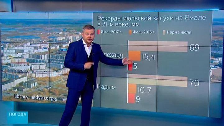 """""""Погода 24"""": ливни спасут Ямал от экстремальной засухи и огня"""