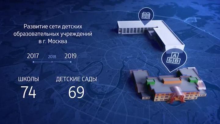 Городские технологии. Учат в школе. Специальный репортаж Дмитрия Щугорева