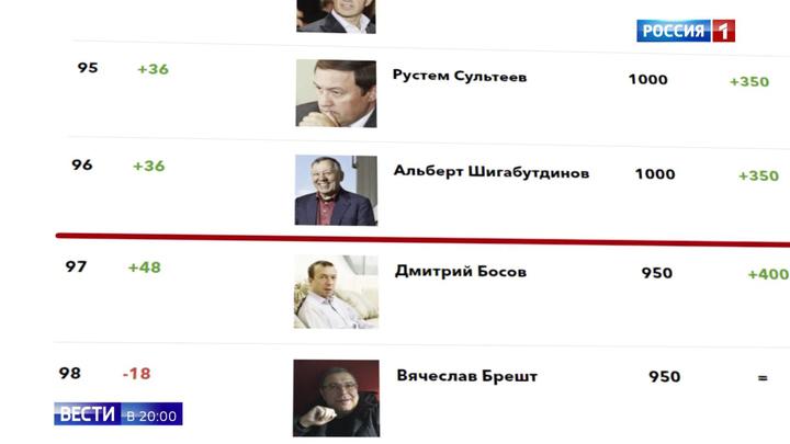 Список, который отравляет отношения: российские политики ответили Вашингтону