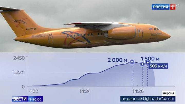 Все версии крушения Ан-148: катастрофу самолета в Подмосковье зафиксировала видеокамера