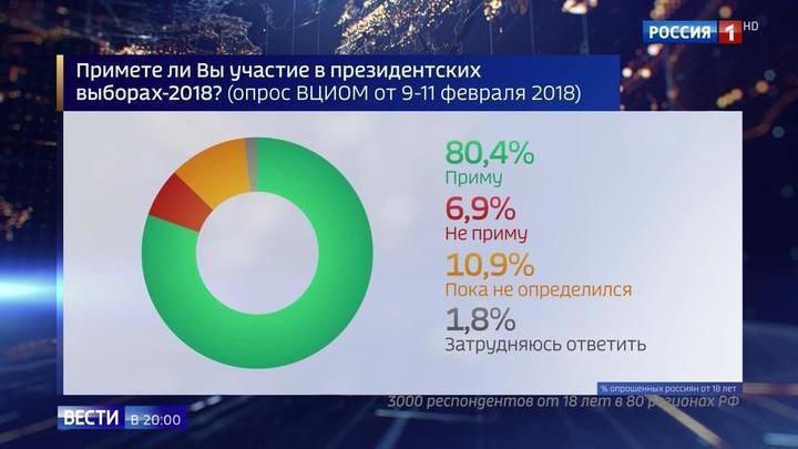 Социологи прочат второе место на выборах Грудинину или Жириновскому