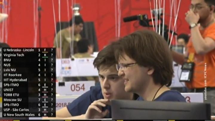 Студенты МГУ выиграли чемпионат мира по спортивному программированию