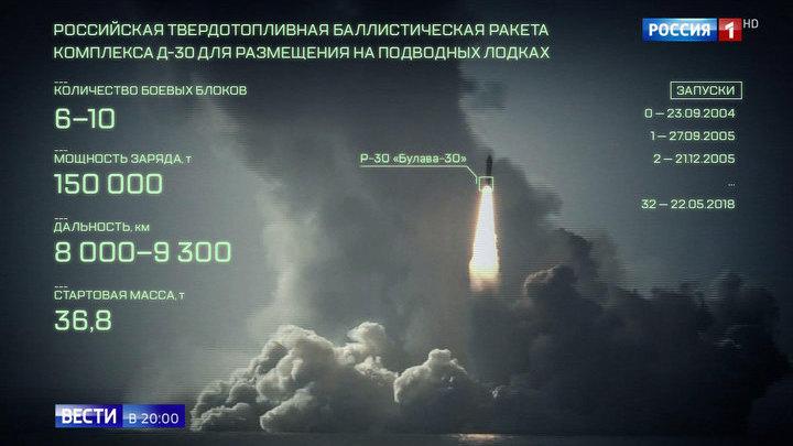 """Тест """"Булавы"""" в Белом море: """"Юрий Долгорукий"""" запустил четыре ракеты залпом"""