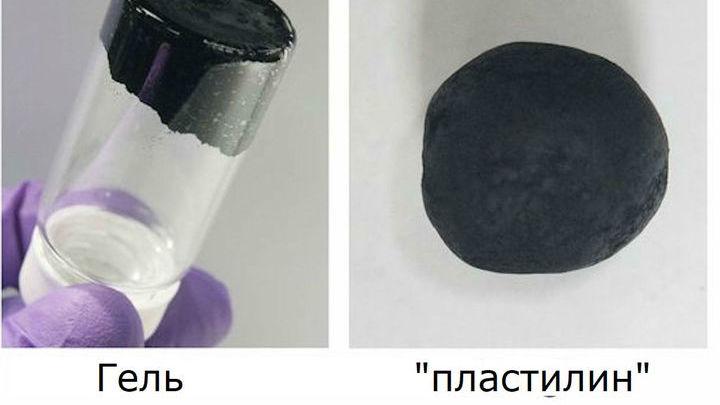 Фазы материала по мере нарастания концентрации дисперсных нанотрубок: от геля до пластичной массы.