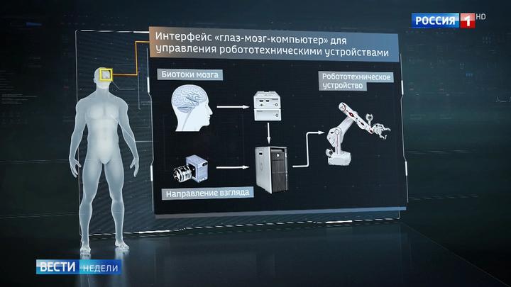 """Российские ученые работают над интерфейсом """"глаз – мозг — компьютер"""""""