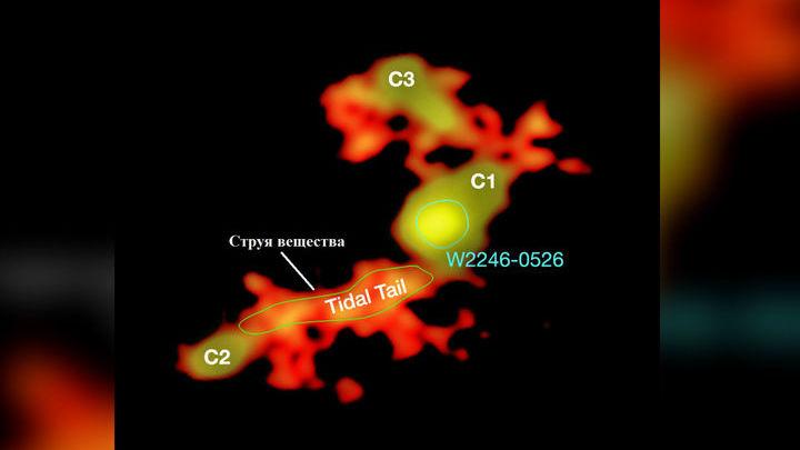 Галактика W2246-0526 и три её спутника. Изображение получено с помощью радиотелескопа ALMA. Спутники обозначены С1, С2 и С3. W2246-0526 соединена мощной струёй вещества со спутником С2 и более тонкими струями с другими двумя спутниками.
