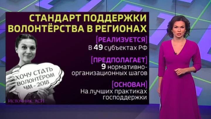 "Программа ""Факты"" от 5 декабря 2018 года (20:00)"