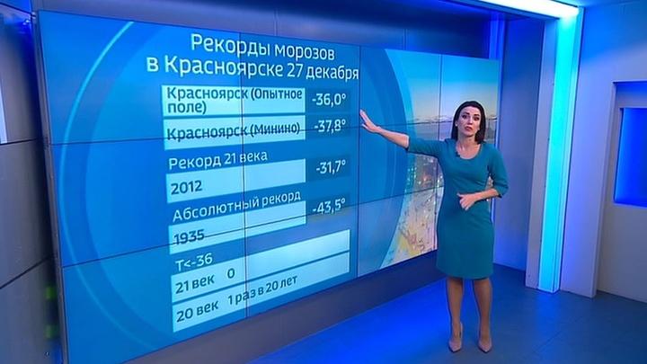 камчатские вести программа