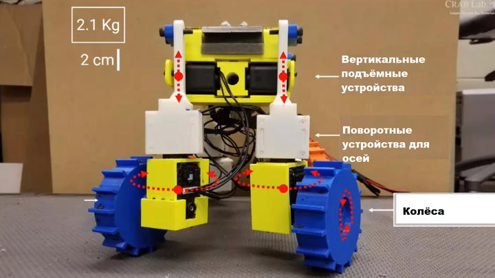 Гибкая система управления движением колёс помогает роверу преодолевать трудные участки пути.