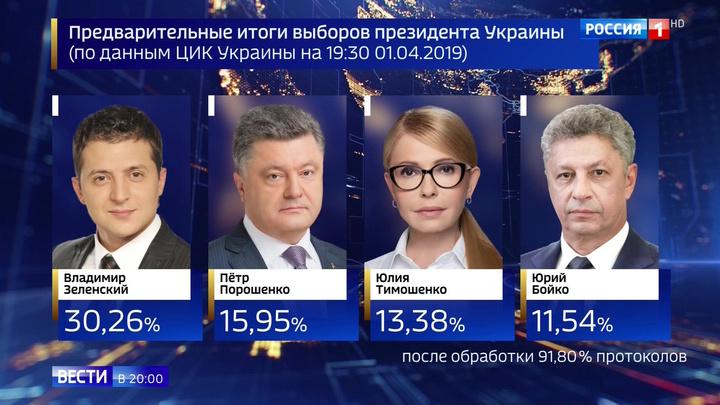 Выборы на Украине: Порошенко нападает на Зеленского, Тимошенко берет тайм-аут