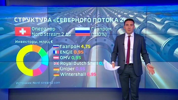 Выбор Европы. Газ