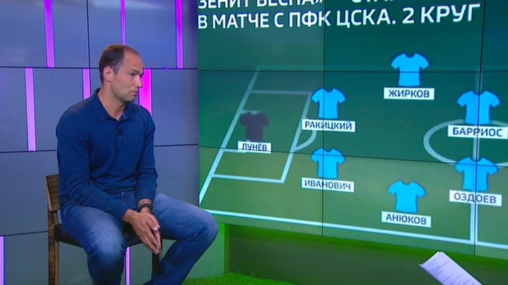 Футбол России. Роман Широков