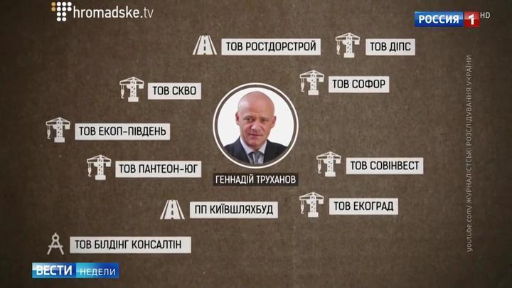 Украина: под красивыми лозунгами в политику лезет старый криминал