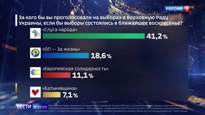 День тишины: Украина готовится к выборам в Раду