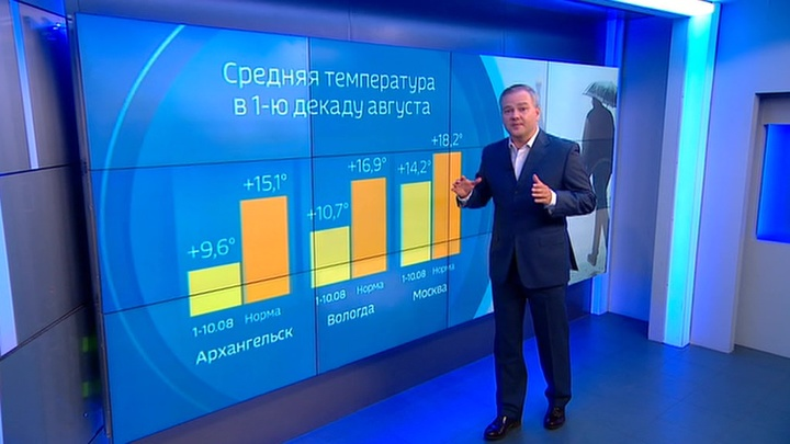 """""""Погода 24"""": Европейскую Россию ждут новые погодные катаклизмы"""