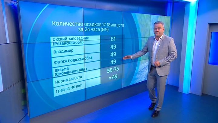 """""""Погода 24"""": жаркая погода вернется в центр страны"""
