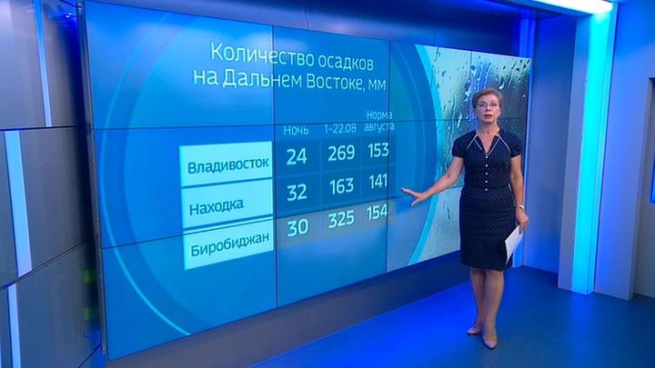 """Погода 24"": в Находке из-за ливней объявлен режим ЧС"