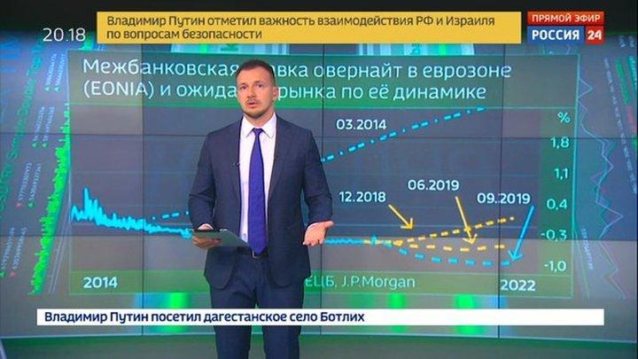 Экономика. Курс дня, 12 сентября 2019 года