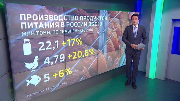 Запад подсчитал торговые потери от антироссийских санкций