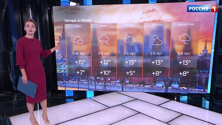 Перепады атмосферного давления продолжают испытывать на прочность москвичей