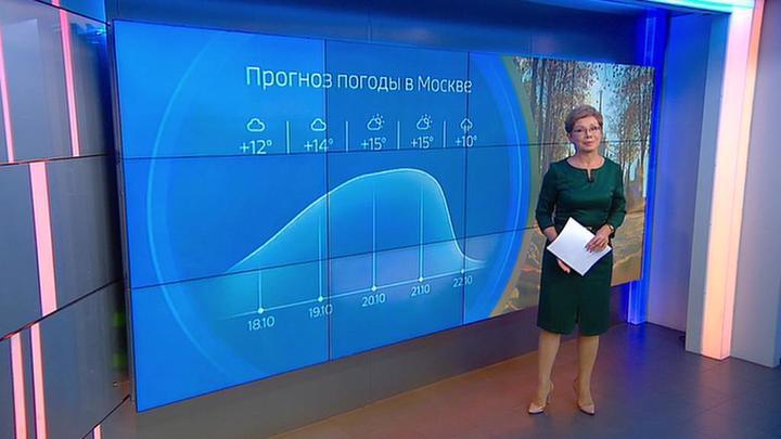 Такого не бывает: Москву ждет самый теплый день за 130 лет