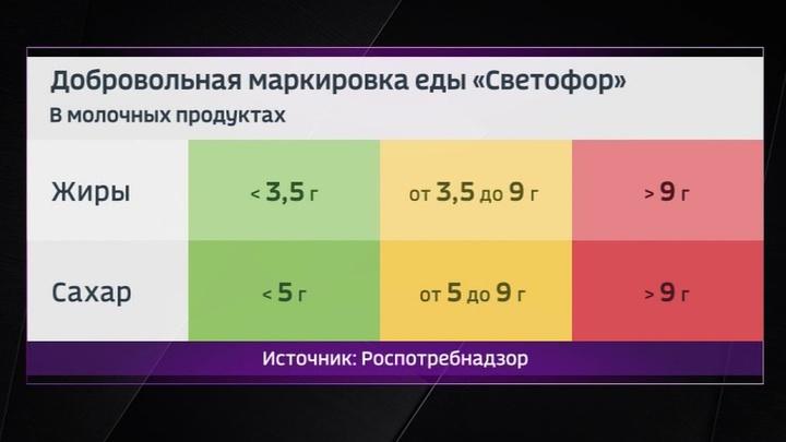 "Программа ""Факты"" от 29 октября 2019 года (18:00)"