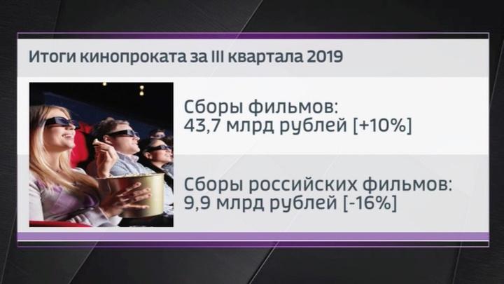 "Программа ""Факты"" от 29 октября 2019 года (20:30)"