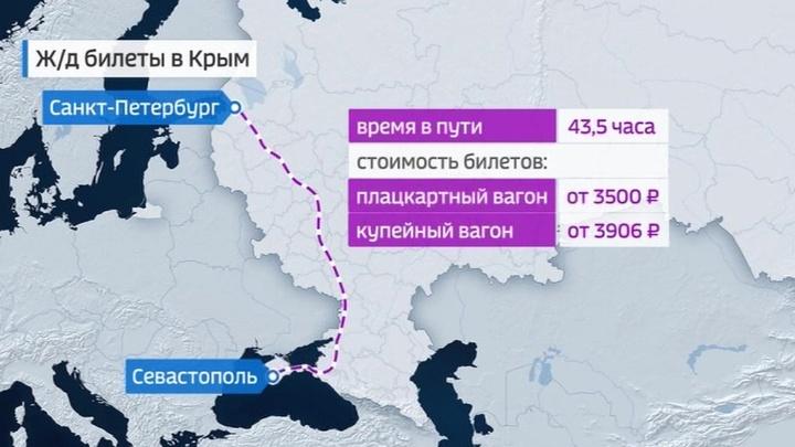 5000 билетов за сутки: первый поезд отправится в Крым 23 декабря