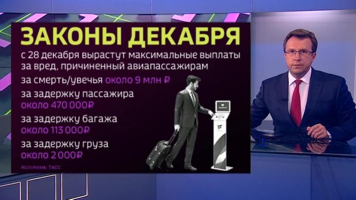 """Программа """"Факты"""" от 29 ноября 2019 года (20:00)"""