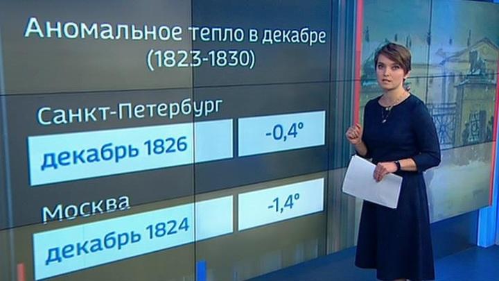 """""""Снег выпал только в январе"""": нынешний декабрь уже сравнивают с пушкинским из """"Евгения Онегина"""""""