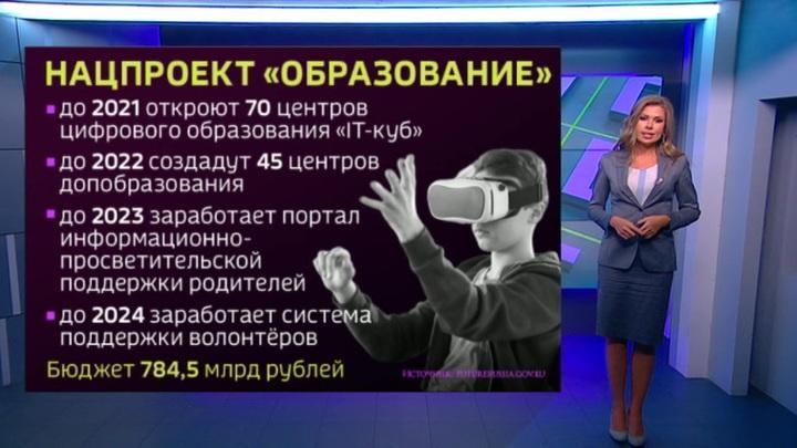 """Программа """"Факты"""" от 3 января 2020 года"""