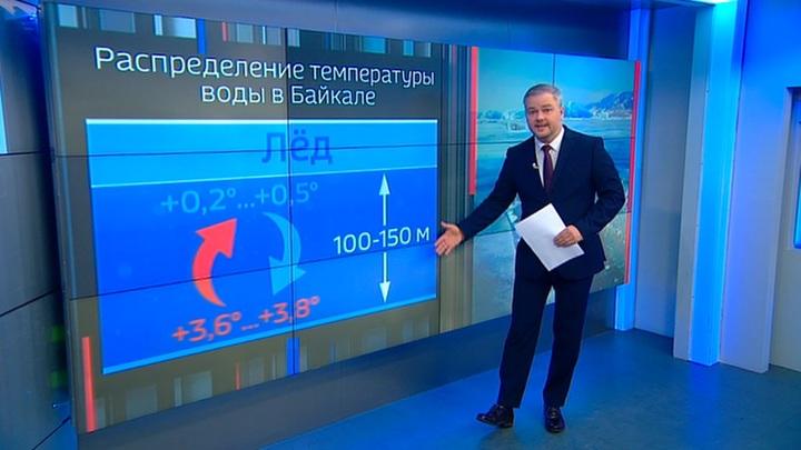Туристы провалились на Байкале: что за горячие ключи топят лед?