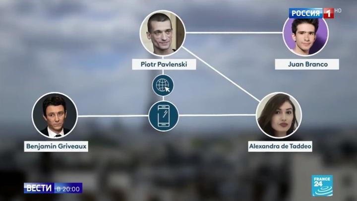Кто здесь жертва: что известно о подруге Павленского, которой Гриво прислал интимное видео
