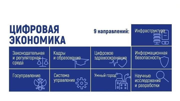 Песков назвал срок появления цифрового рубля