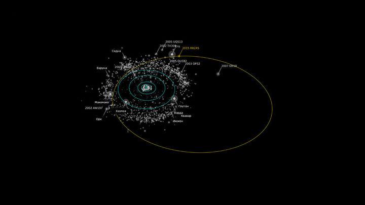 За орбитой Нептуна обнаружена новая карликовая планета